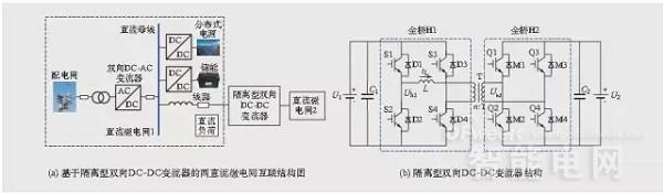 图11 至于隔离型双向DC-DC变流器两直流微电网互联网结构图及隔离型双向DC-DC变流器结构   3.2、天津大学智能直流配用电实验平台   3.2.1 实验平台描述   为构建未来更为安全、高效的智能直流微电网提供理论和技术支撑,天津大学已建成图12所示智能直流配用电实验平台,该平台可满足验证直流微电网稳定控制技术、交直流相互支撑、能量管理、电能质量综合治理技术、故障快速保护技术及其他各种高级应用的需要。