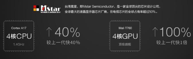 画面呈现好坏,不仅依赖于屏幕模组,还要取决于数字运算能力的高低。乐视超3 X50的GPU单元使用了4核Mali-T760MP4,而酷开U50使用的还是4核Mali-450MP4(这是乐视上一代产品的GPU处理器)。哪个好?如果比性能,Mali-T760MP4相比Mali-450MP4的性能提高了1倍。究竟谁为了降低成本,而省了钱?