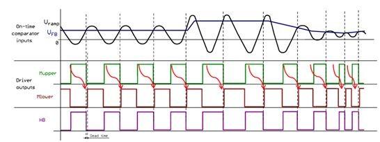 大屏电视等大功率应用的高能效电源设计