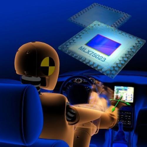 传感器公司迈来芯(Melexis)与索尼签署协议