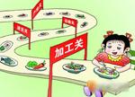 检测食品安全流程新方法