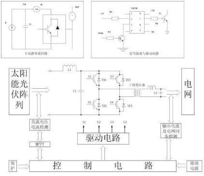 【论述】太阳能光伏发电并网系统研究