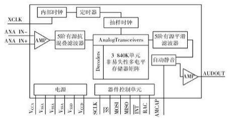 图2 isd4004内部结构图片