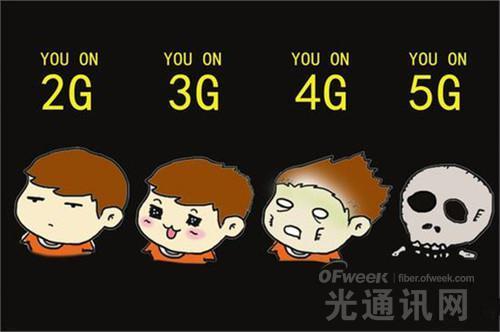 5G的发展进程不在于欧美 ,而在于中国