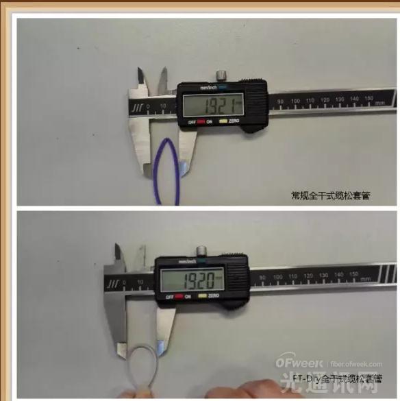 自主创新:长飞成功研发出FT-Dry全干式光缆