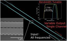加拿大大学成功研发新型硅光子集成可调滤波器