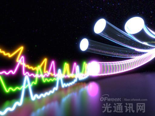 2019年全球特种光纤产能将增至8.417亿磅