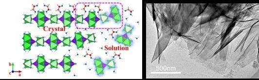 北大发现新型单双层二维材料 可在锂电池中应用