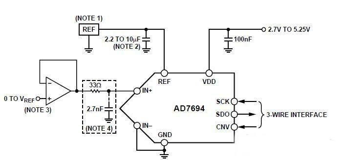模数转换器应用电路设计解析