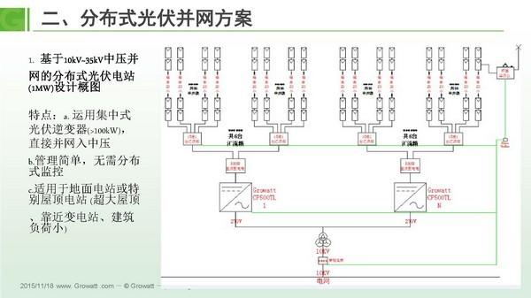ofweek太阳能光伏网讯:分布式光伏发电系统的出现可以说解决了光伏