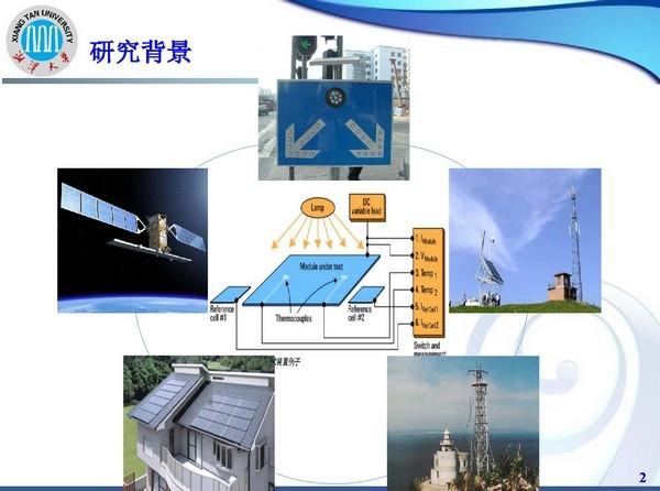 【干货】钙钛矿太阳能电池应用研究