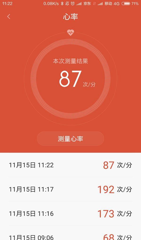 硬件版心or差距小米?软件手环光感鸿沟率v硬件iphone6指纹识别传感器图片