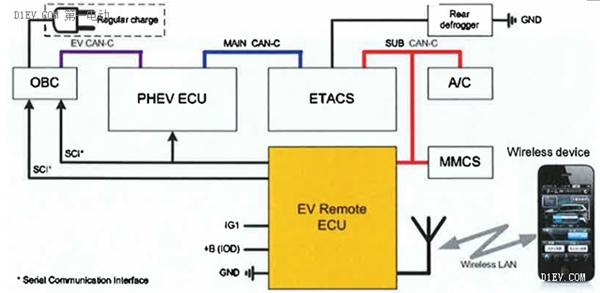 如何应对严寒挑战?电动汽车低温使用分析(图)