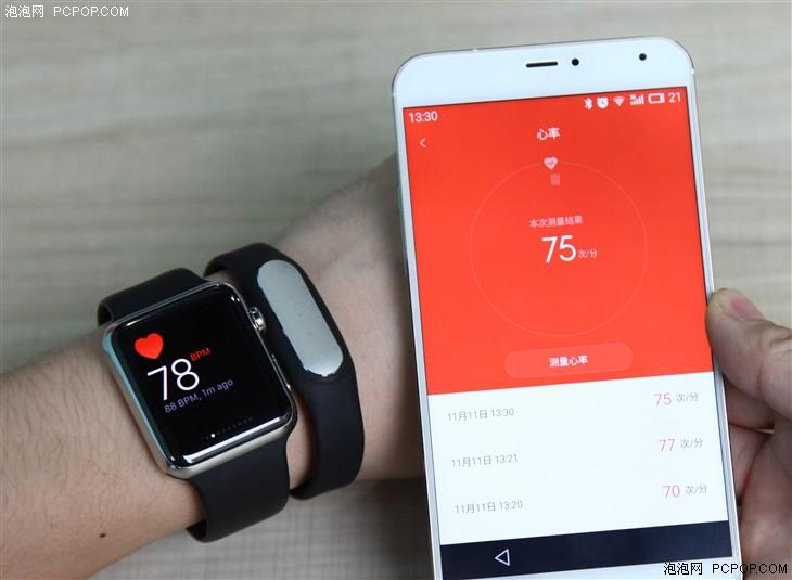 小米手环光感版对比apple watch:心率监测准不准?