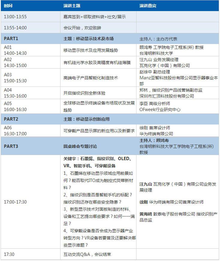 OFweek 2015中国移动显示技术及应用研讨会明日举办