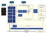动力电池管理系统保护方案