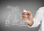 六大维度解读:智能硬件的细分机会与投资方向