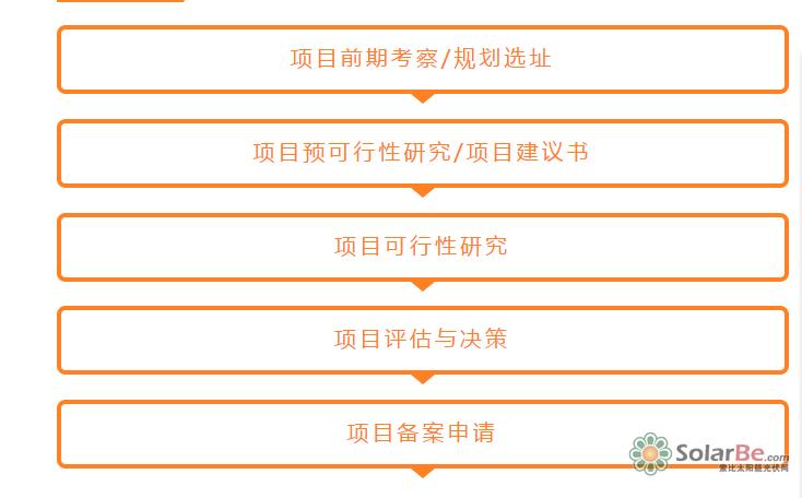 户用分布式光伏发电项目   2015年上海市发改委公布的上海市居民
