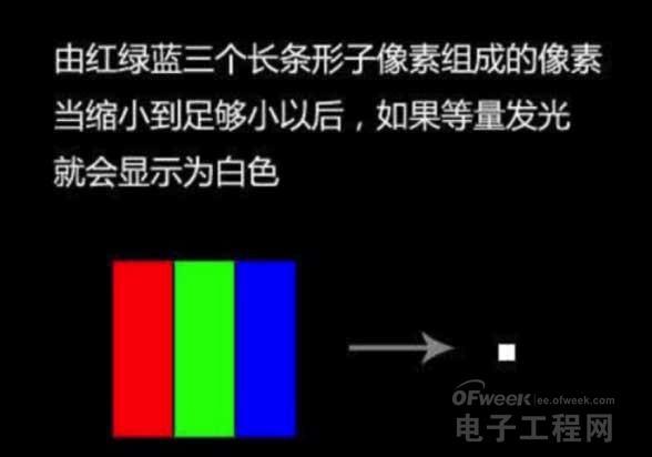 基于子像素排列方式 对比三星和索尼OLED屏性能