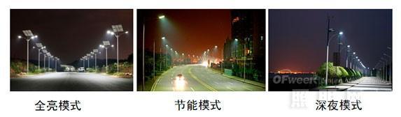 ZigBee在LED智能路灯控制中的应用原理及优势