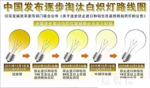 浅析中日韩美四国住宅照明差异