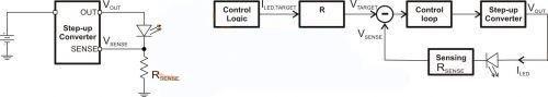 一种闪光灯LED驱动器设计方案解析
