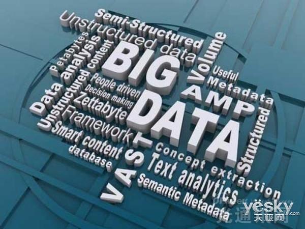 """""""互联网+""""云计算与大数据:颠覆传统运营思维"""