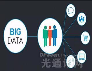 【梳理】大数据七大核心应用思路