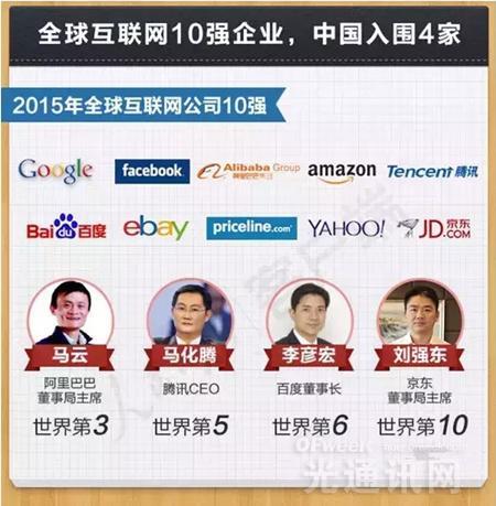 大会前夕涨姿势:中国互联网6个事实和6个重要论断