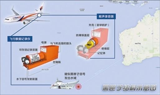 飞机频发恐怖遇袭事故 首选仪表