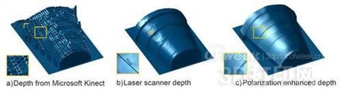 MIT颠覆性技术:可将3D扫描仪精度提升千倍