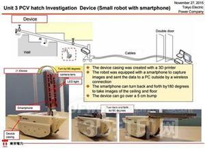 TEPCO用3D打印机器人探测福岛核电站内部现状
