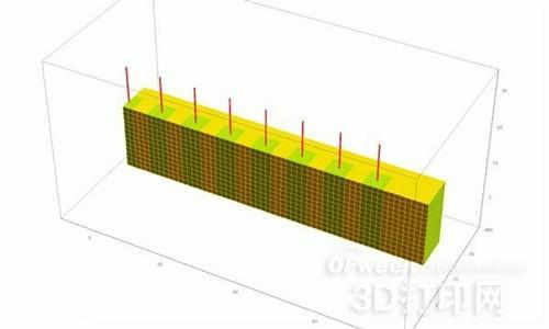 超强4D打印材料 可在光热条件下变形