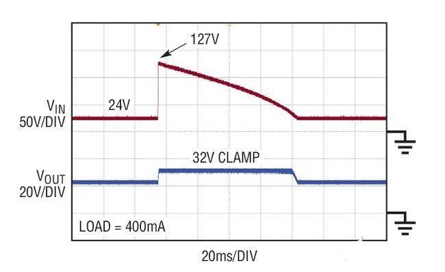 汽车降压型稳压器的电路设计分析