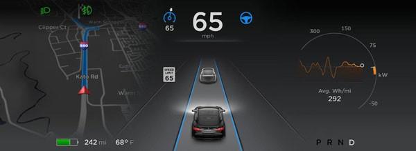 2016年12大汽车科技