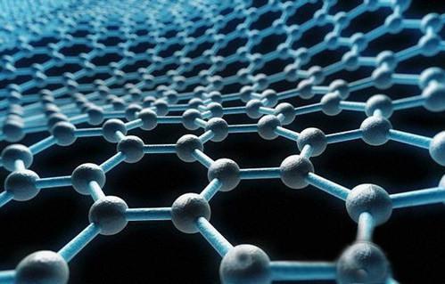 石墨烯对电池技术的发展有何贡献?