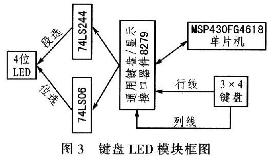 4 a,满足驱动步进电机的要求.驱动/放大电路如图4所示.