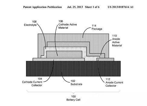 苹果全固态电池四大优势受追捧 成电池发展主流方向