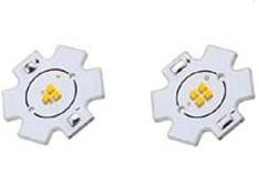 芯片级LED封装技术的演变和未来发展趋势分析