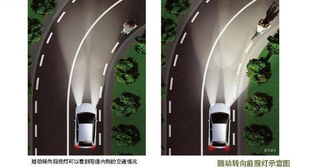 汽车弯道照明系统配搭led大灯,马路狂飙?