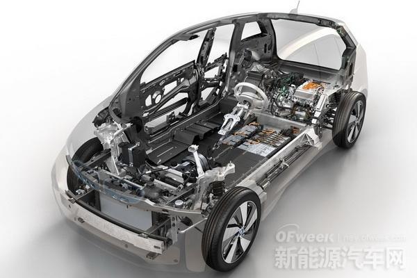 新能源汽车产业现状及补贴政策解析