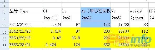 90%效率反激电源深究-电容电感篇