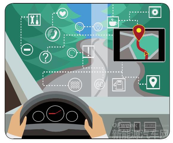 美调查汽车信息安全八大发现揭示现状