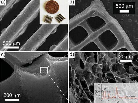 研究人员用3D打印创建石墨烯复杂结构