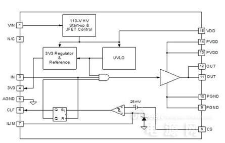 利用智能MOSFET驱动器提升数字控制电源性能
