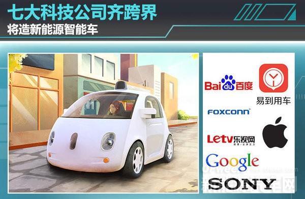 苹果/乐视/索尼等七大科技公司跨界造新能源智能车