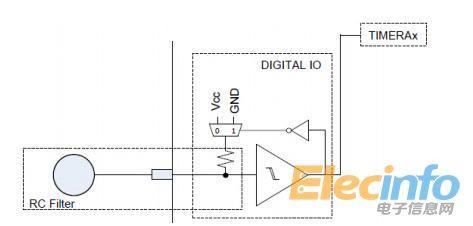 极简电路:多IO口的LED驱动电路设计