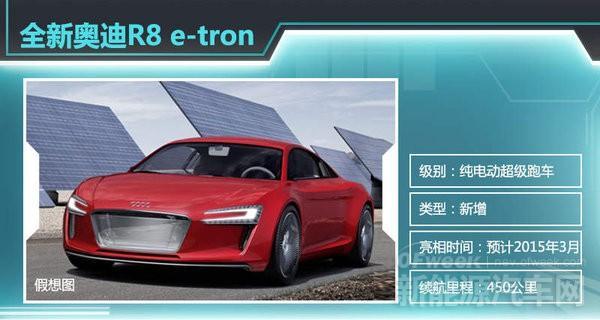 奥迪R8 e-tron电动版年内上市 续航达450公里
