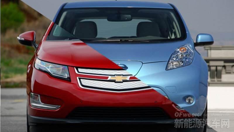 美国1月份新能源汽车销量锐减 沃蓝达与日产聆风受影响