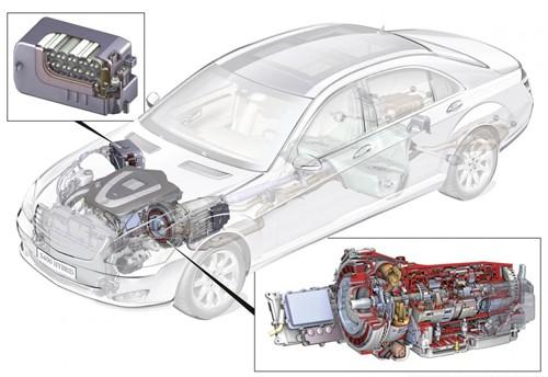 锂离子动力电池的安全性及解决方法